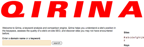 Qirina for Competitive Analysis, Keyword Research and Link Building